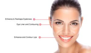 SPMU - picture of girls face with captions promoting semi permanent makeup